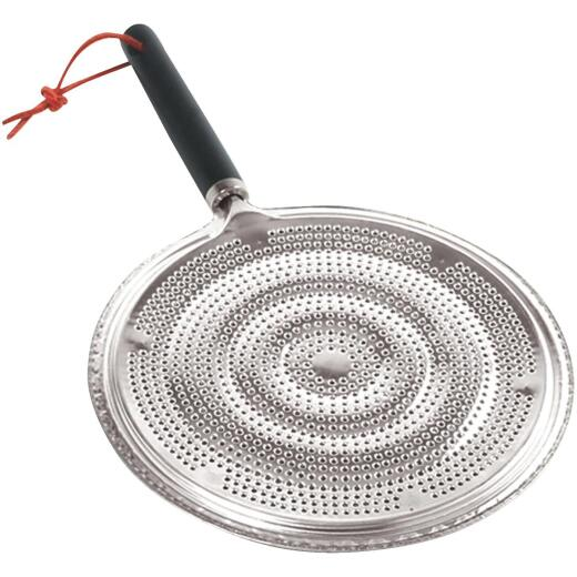 Cookware Parts